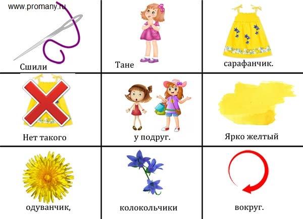 Мнемотаблицы стихи Сшили Тане сарафанчик