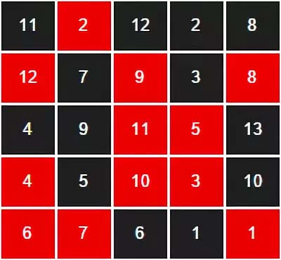 красно черная таблица шульте