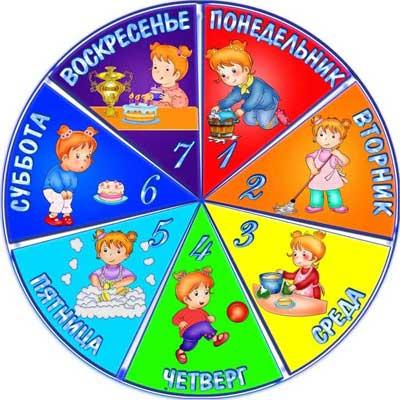 дни недели для детей